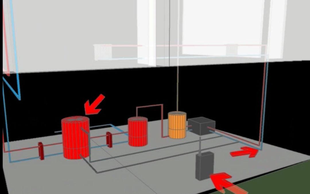 Queremos mostrarte cómo funcionan los sistemas de energía solar térmica en edificios con grandes consumos